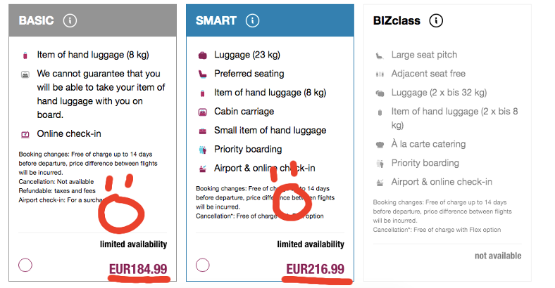 Budget Airlines sites sometimes don't have the cheapest flights